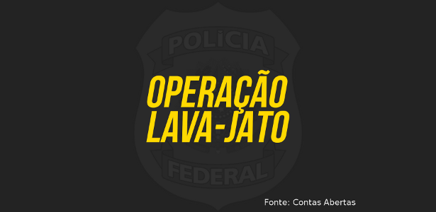 Lava Jato: Rubens Teixeira responde ao deputado Picciani após insinuações